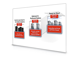 oracle-weblogic-suite