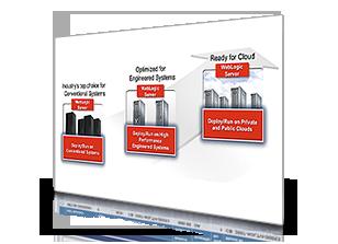 Oracle Weblogic Server